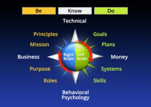 12-Core-Competencies-BD-Chart